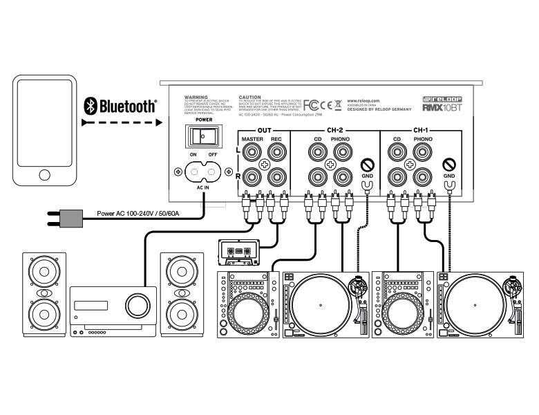 RMX-10 BT Setup Example