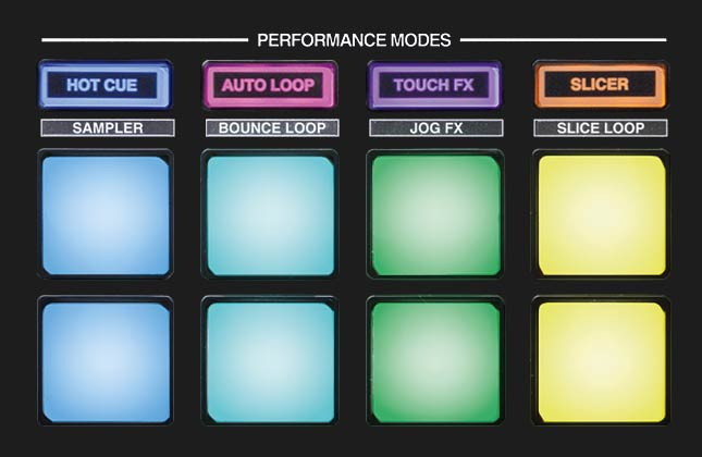 Reloop Beatpad 2 - MULTI-SENSORIAL PAD MODE SECTION